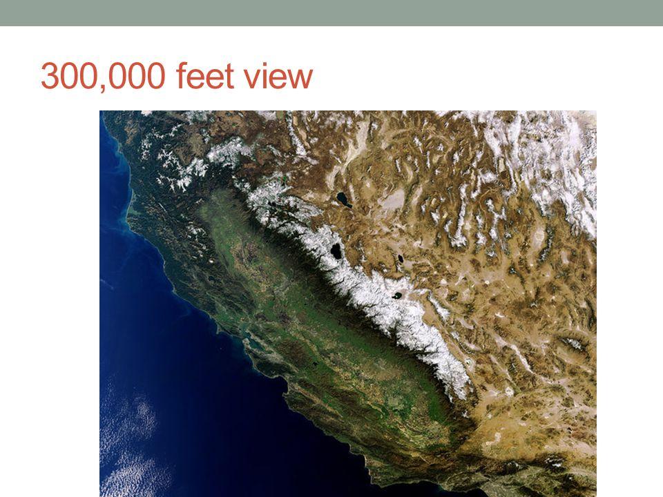 300,000 feet view
