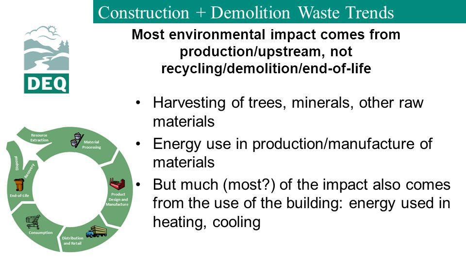 Construction + Demolition Waste Trends Most environmental impact comes from production/upstream, not recycling/demolition/end-of-life Harvesting of trees, minerals, other raw materials Energy use in production/manufacture of materials But much (most ) of the impact also comes from the use of the building: energy used in heating, cooling