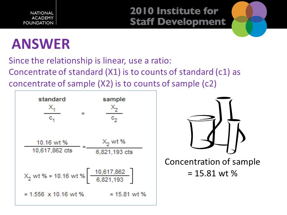 Since the relationship is linear, use a ratio: Concentrate of standard (X1) is to counts of standard (c1) as concentrate of sample (X2) is to counts of sample (c2) ANSWER Concentration of sample = 15.81 wt %