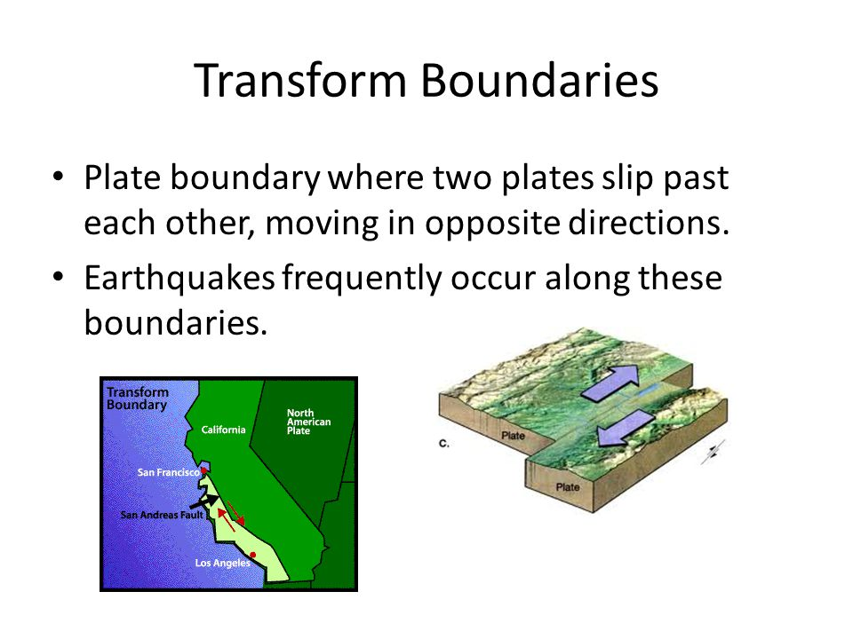 Transform Boundaries Plate boundary where two plates slip past each other, moving in opposite directions.
