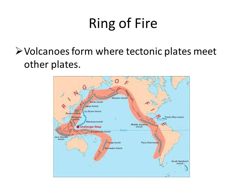 Ring of Fire  Volcanoes form where tectonic plates meet other plates.