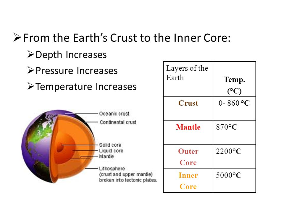  From the Earth's Crust to the Inner Core:  Depth Increases  Pressure Increases  Temperature Increases Layers of the Earth Temp.