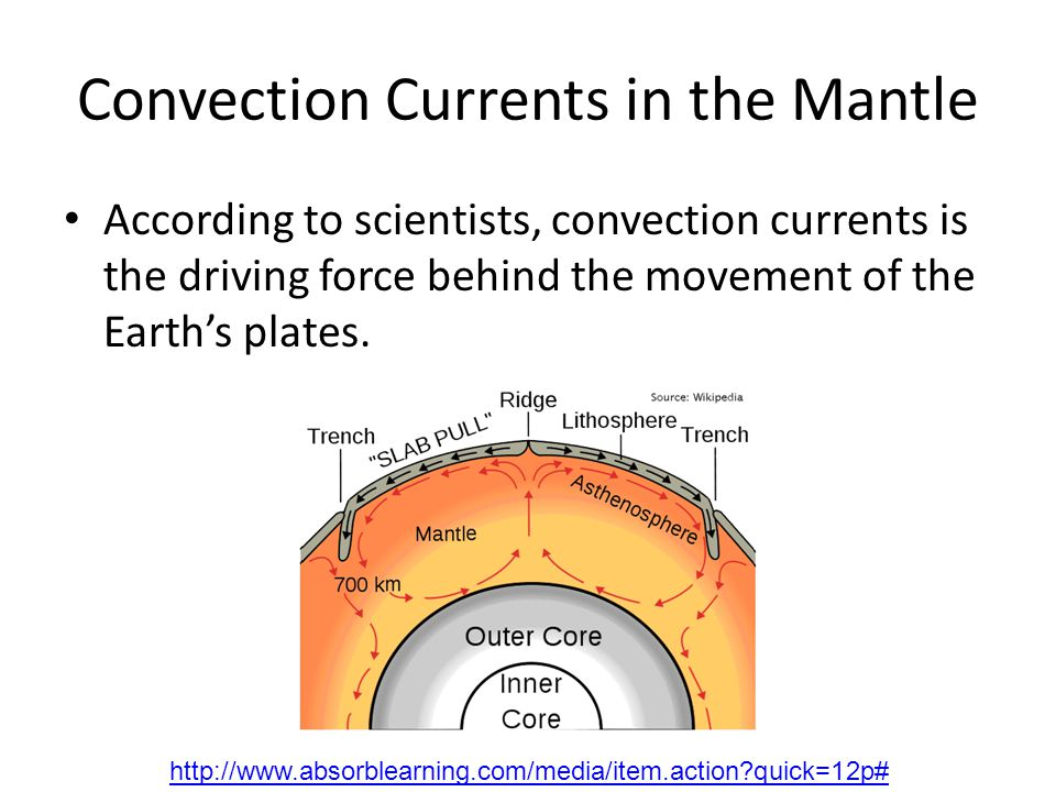 Convection Currents in the Mantle According to scientists, convection currents is the driving force behind the movement of the Earth's plates.