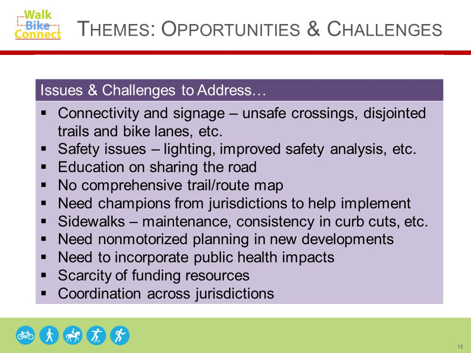 18 T HEMES : O PPORTUNITIES & C HALLENGES Issues & Challenges to Address…  Connectivity and signage – unsafe crossings, disjointed trails and bike lanes, etc.