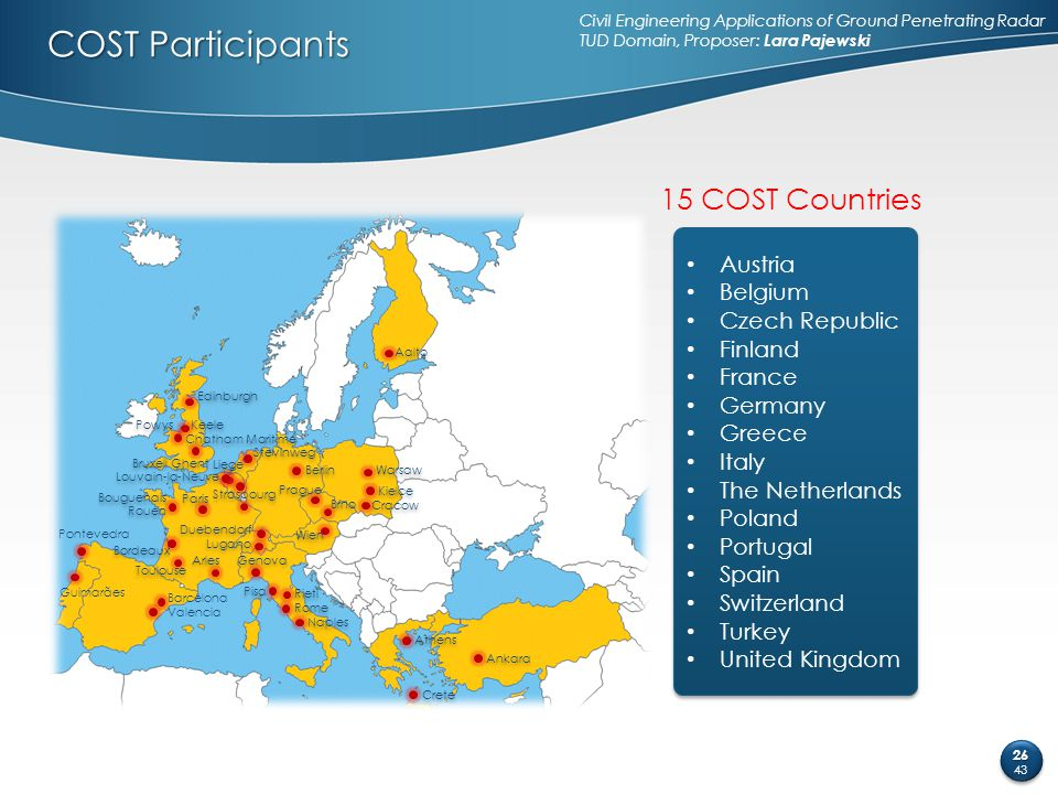 COST Participants 15 COST Countries Austria Belgium Czech Republic Finland France Germany Greece Italy The Netherlands Poland Portugal Spain Switzerla