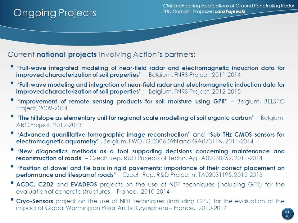 """Ongoing Projects Current national projects involving Action's partners: """" Full-wave integrated modeling of near-field radar and electromagnetic induct"""
