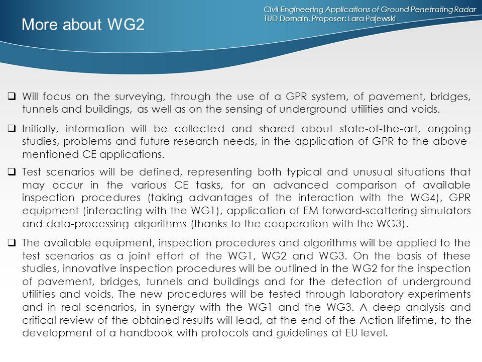 Civil Engineering Applications of Ground Penetrating Radar TUD Domain, Proposer: Lara Pajewski  Will focus on the surveying, through the use of a GPR
