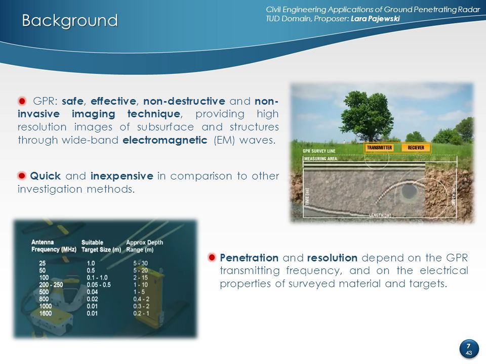 Background GPR: safe, effective, non-destructive and non- invasive imaging technique, providing high resolution images of subsurface and structures th