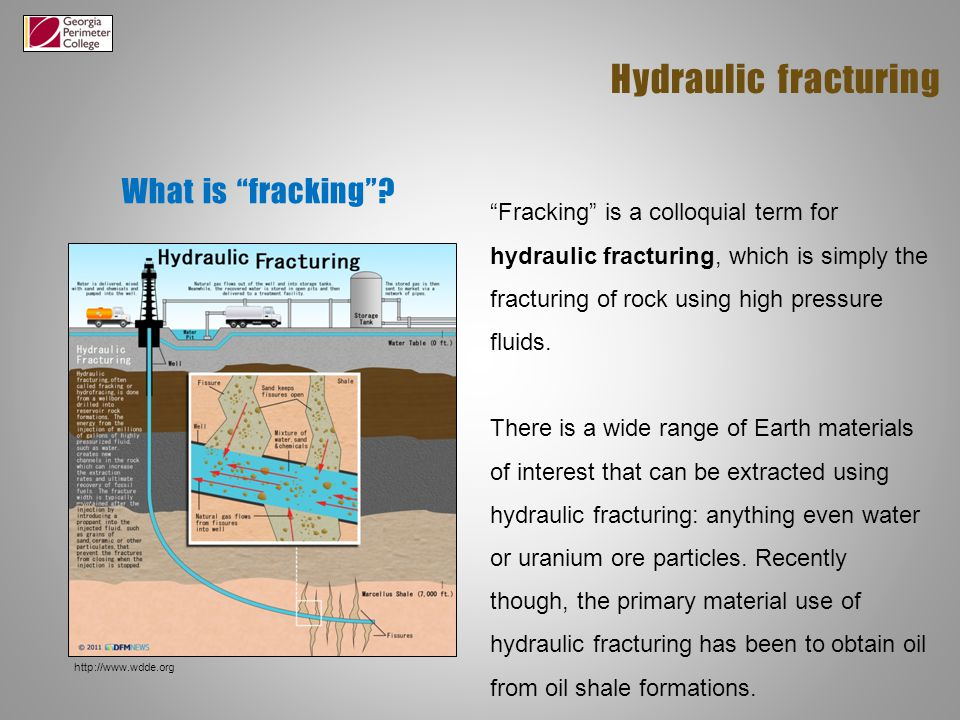 What is fracking .