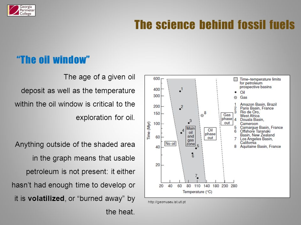 The oil window The age of a given oil deposit as well as the temperature within the oil window is critical to the exploration for oil.
