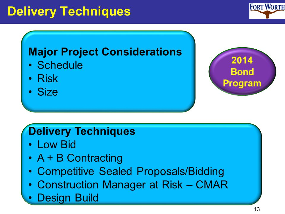 13 Delivery Techniques Low Bid A + B Contracting Competitive Sealed Proposals/Bidding Construction Manager at Risk – CMAR Design Build Major Project Considerations Schedule Risk Size 2014 Bond Program