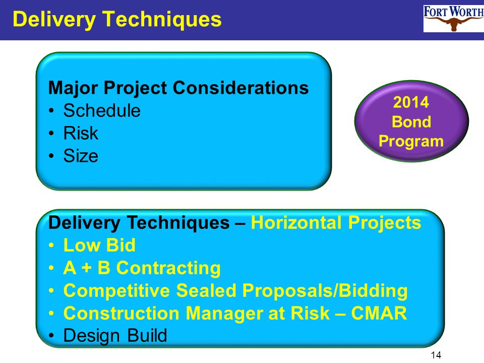 14 Delivery Techniques Delivery Techniques – Horizontal Projects Low Bid A + B Contracting Competitive Sealed Proposals/Bidding Construction Manager a