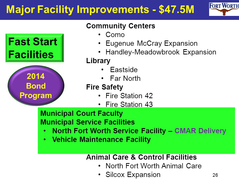 26 Major Facility Improvements - $47.5M Community Centers Como Eugenue McCray Expansion Handley-Meadowbrook Expansion Library Eastside Far North Fire
