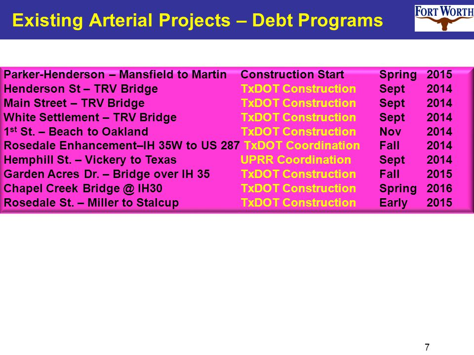 7 Existing Arterial Projects – Debt Programs Parker-Henderson – Mansfield to Martin Construction StartSpring2015 Henderson St – TRV Bridge TxDOT Const