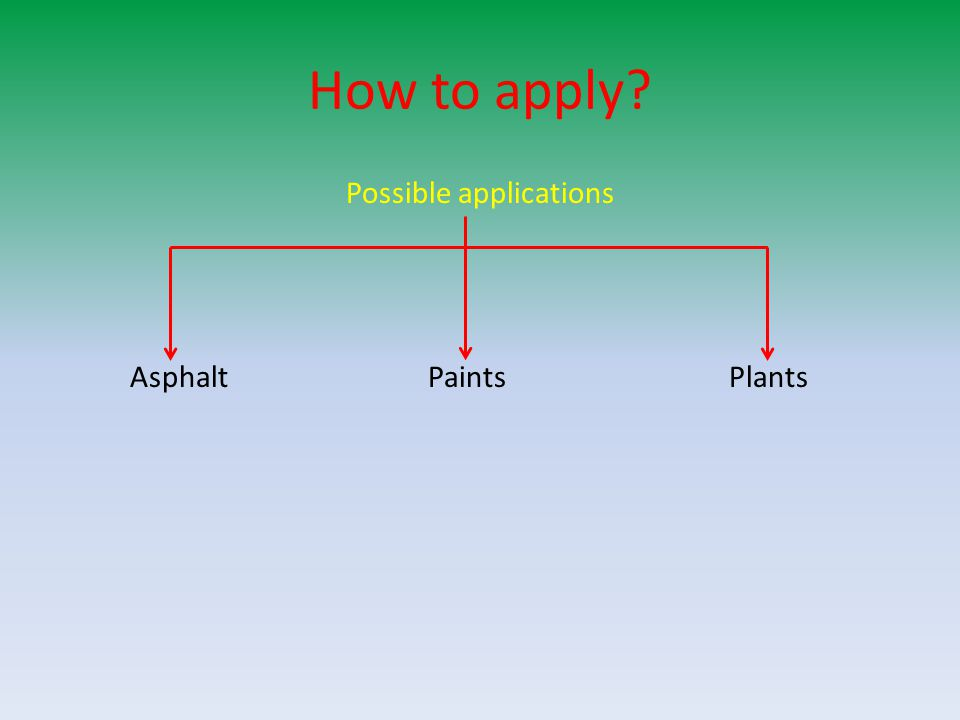 How to apply? Possible applications Asphalt Paints Plants