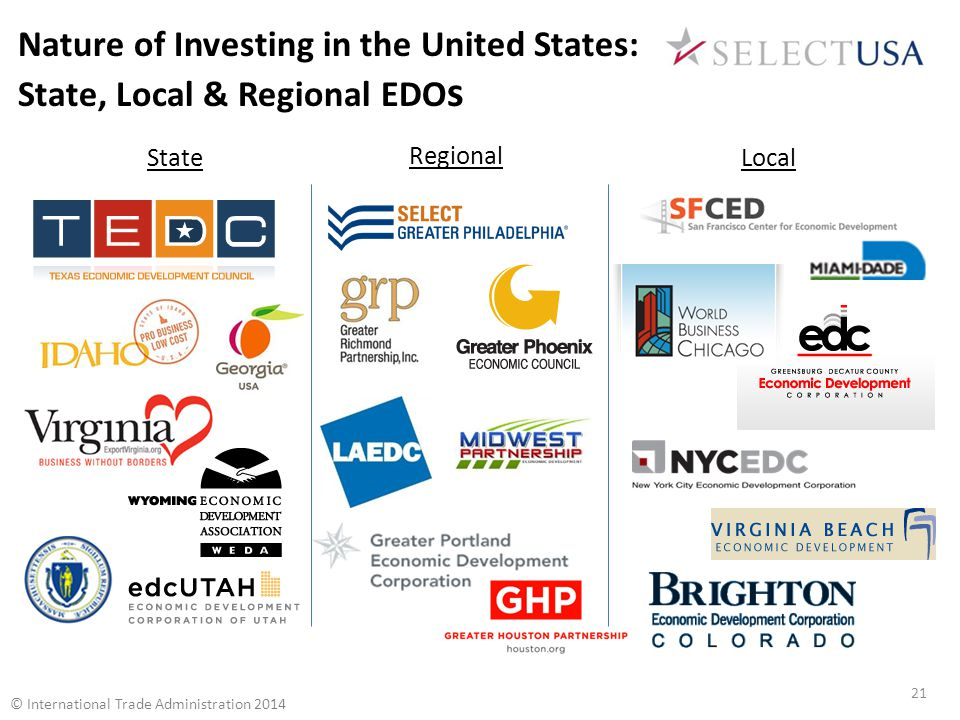 Nature of Investing in the United States: State, Local & Regional EDO s Regional LocalState © International Trade Administration 2014 21