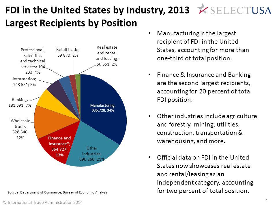 SelectUSA Can Help © International Trade Administration 2014 28
