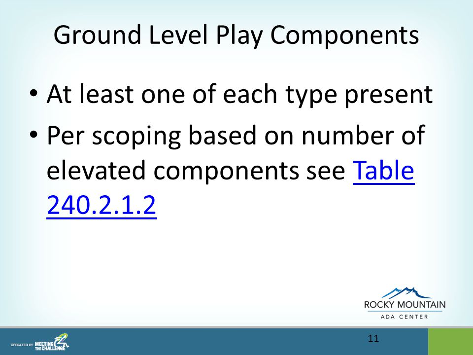 OPERATED BY Ground Level Play Components At least one of each type present Per scoping based on number of elevated components see Table 240.2.1.2Table 240.2.1.2 11