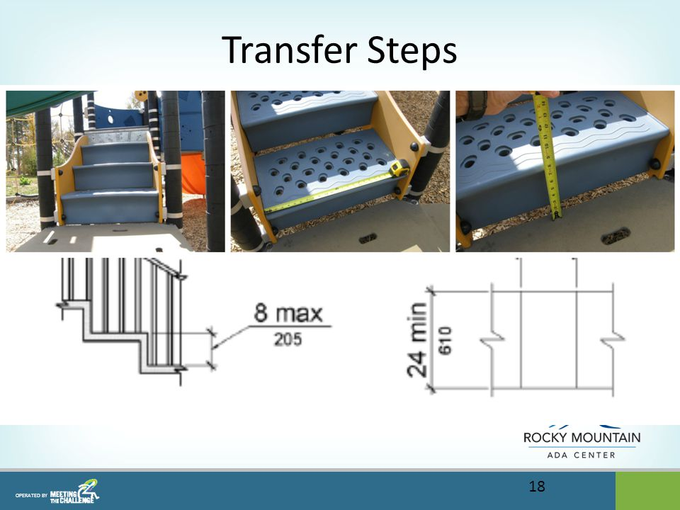 OPERATED BY Transfer Steps 18