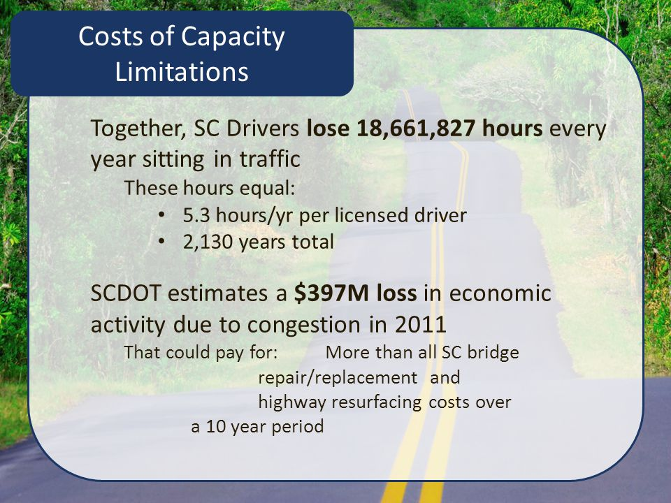 Together, SC Drivers lose 18,661,827 hours every year sitting in traffic These hours equal: 5.3 hours/yr per licensed driver 2,130 years total SCDOT estimates a $397M loss in economic activity due to congestion in 2011 That could pay for:More than all SC bridge repair/replacement and highway resurfacing costs over a 10 year period Costs of Capacity Limitations