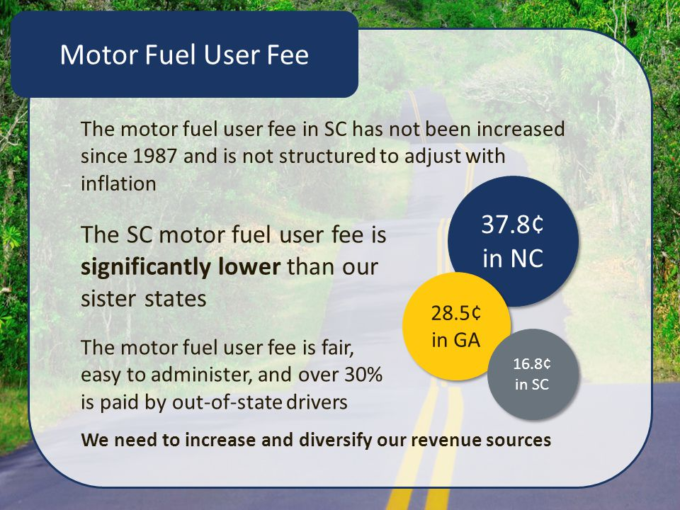 Motor Fuel User Fee The motor fuel user fee in SC has not been increased since 1987 and is not structured to adjust with inflation The motor fuel user
