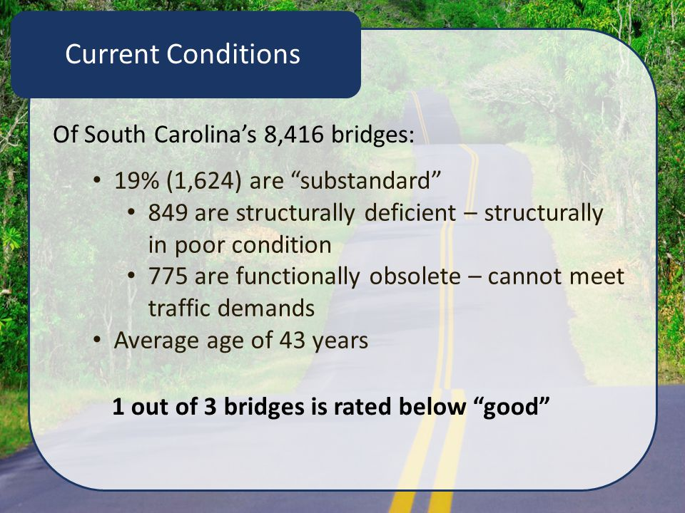 19% (1,624) are substandard 849 are structurally deficient – structurally in poor condition 775 are functionally obsolete – cannot meet traffic demands Average age of 43 years Current Conditions Of South Carolina's 8,416 bridges: 1 out of 3 bridges is rated below good