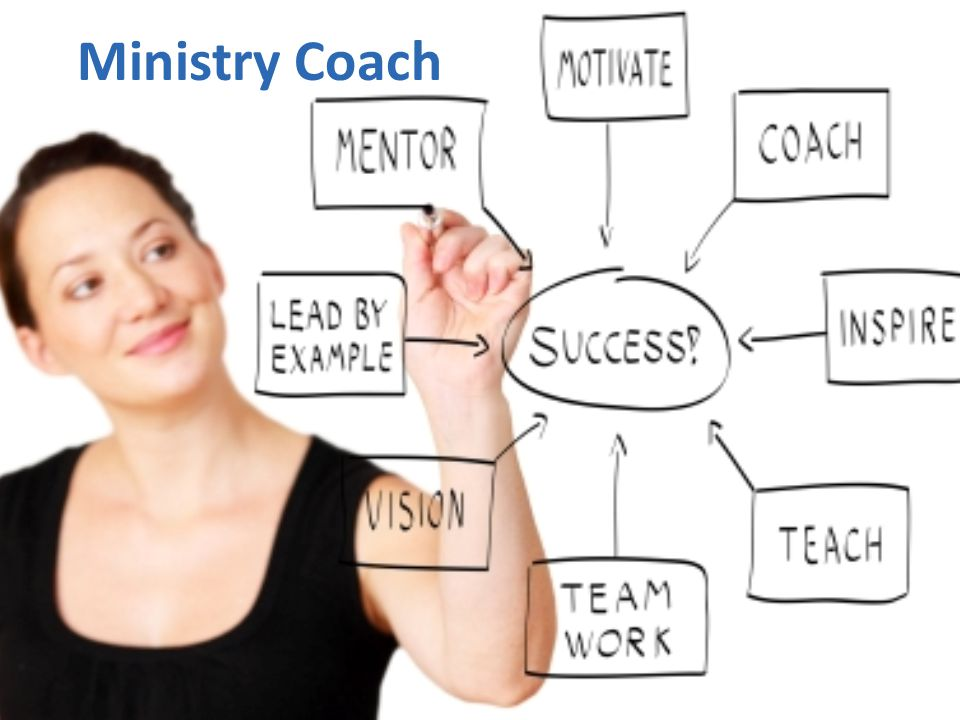 Ministry Coach