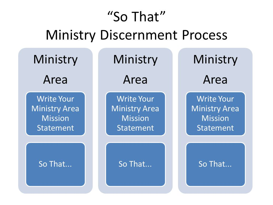 So That Ministry Discernment Process