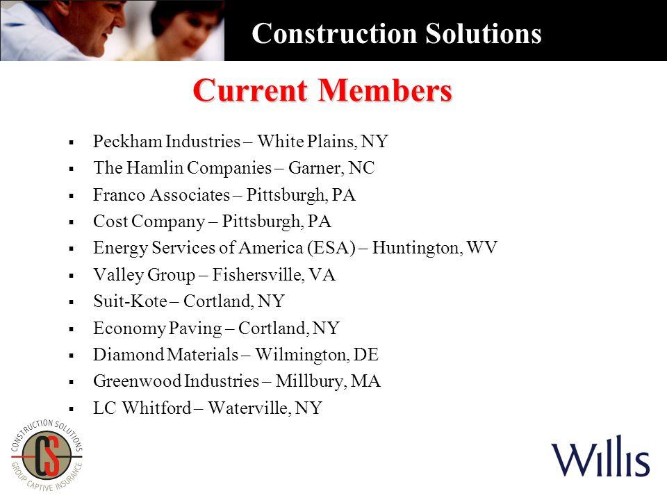 Current Members  Peckham Industries – White Plains, NY  The Hamlin Companies – Garner, NC  Franco Associates – Pittsburgh, PA  Cost Company – Pitt