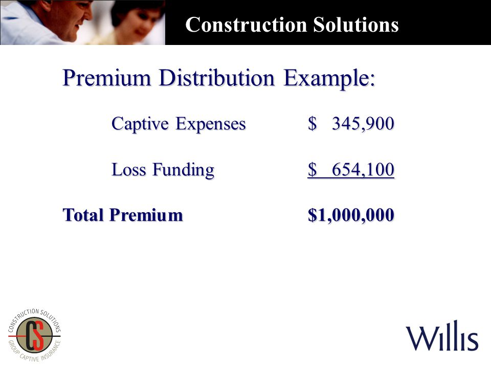 Premium Distribution Example: Captive Expenses$ 345,900 Loss Funding $ 654,100 Total Premium $1,000,000 Construction Solutions