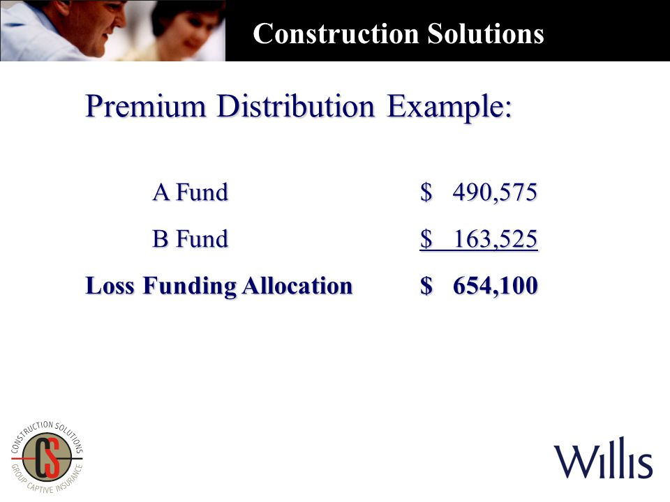 Premium Distribution Example: A Fund$ 490,575 A Fund$ 490,575 B Fund$ 163,525 B Fund$ 163,525 Loss Funding Allocation $ 654,100 Construction Solutions