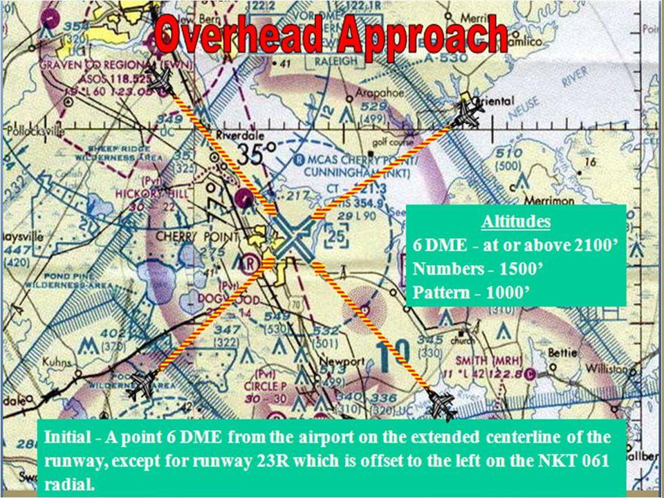 Overhead Approach