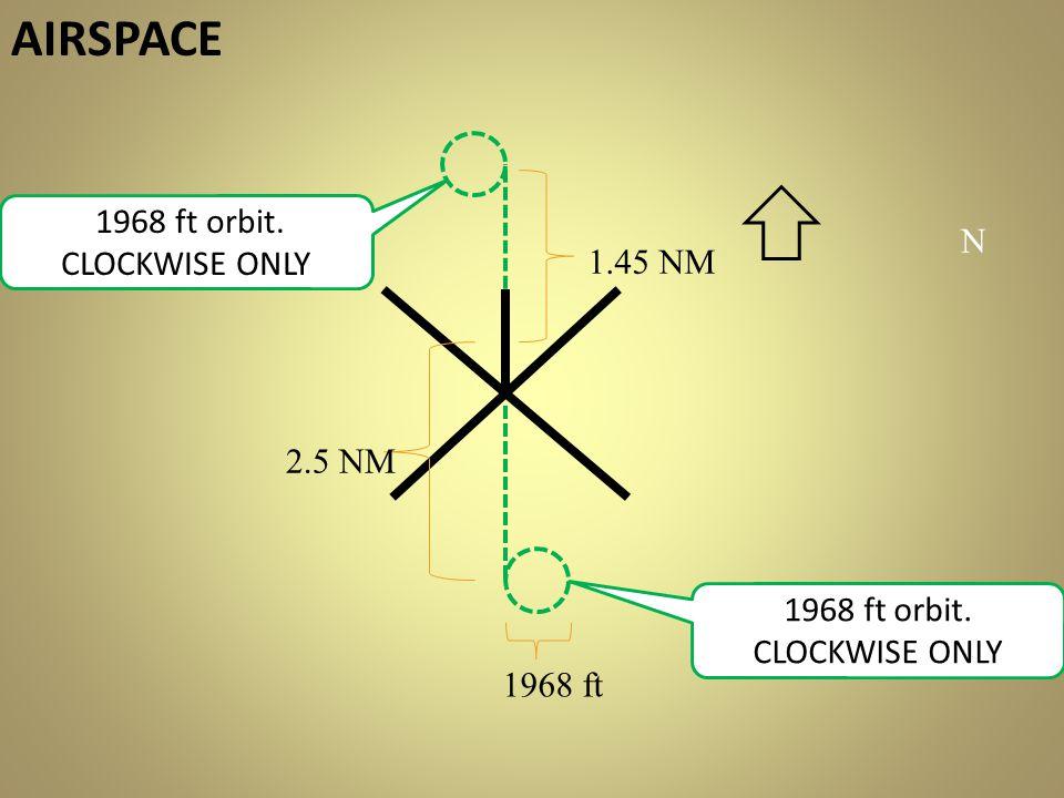 1968 ft orbit. CLOCKWISE ONLY N 1.45 NM 2.5 NM 1968 ft 1968 ft orbit. CLOCKWISE ONLY AIRSPACE
