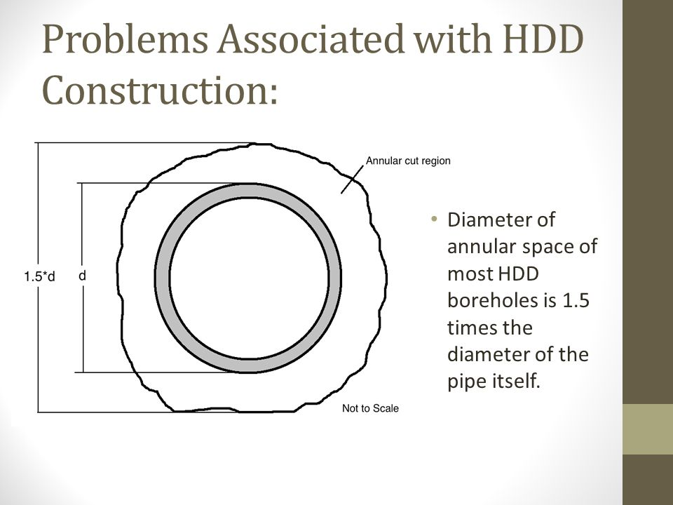 Problems Associated with HDD Construction 1.Settlement/Subsidence 2.