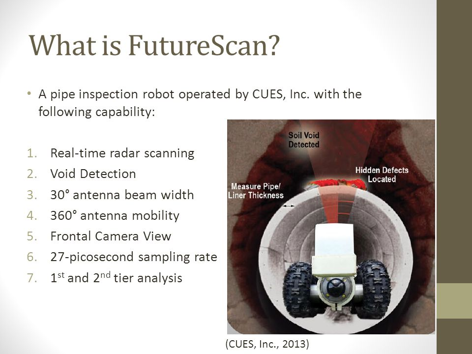 What is FutureScan. A pipe inspection robot operated by CUES, Inc.