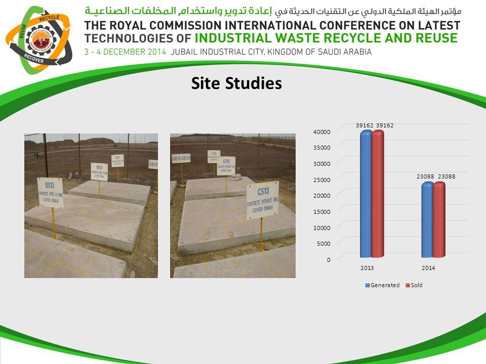 Site Studies