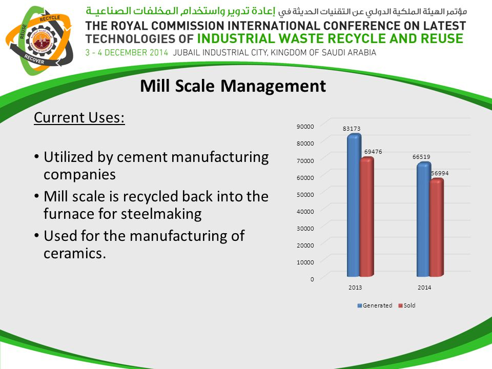 Current Uses: Utilized by cement manufacturing companies Mill scale is recycled back into the furnace for steelmaking Used for the manufacturing of ce