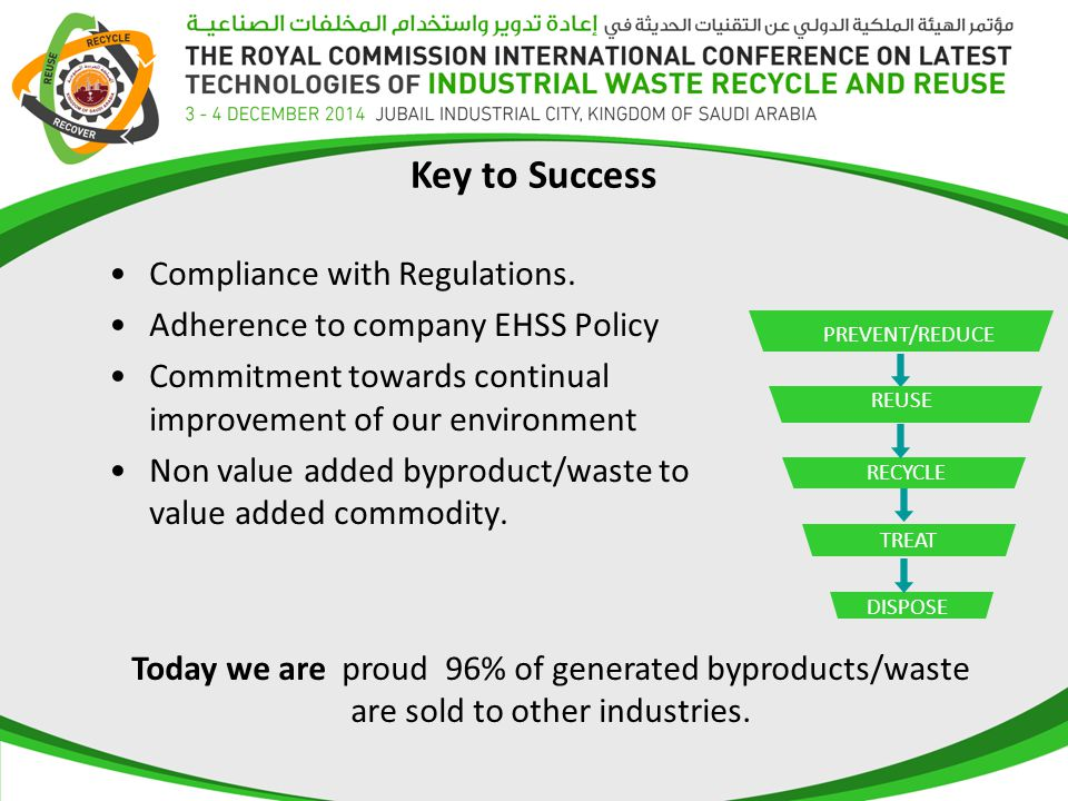 Key to Success Compliance with Regulations.