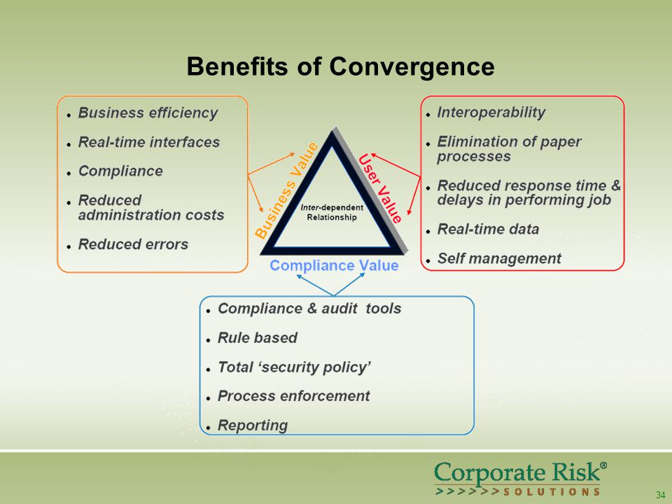 34 Benefits of Convergence