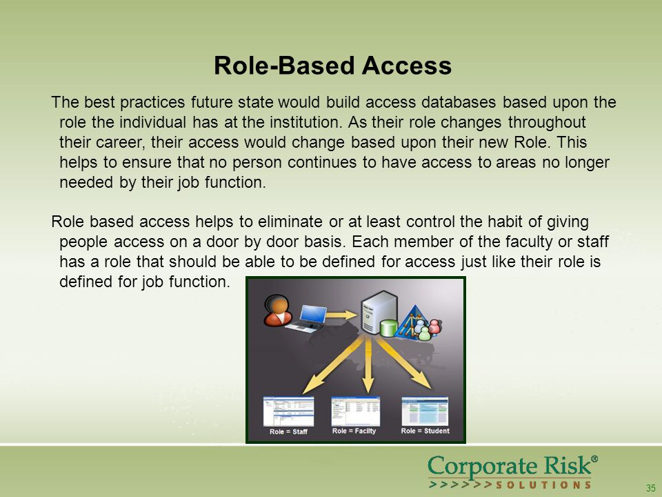 35 Role-Based Access The best practices future state would build access databases based upon the role the individual has at the institution.