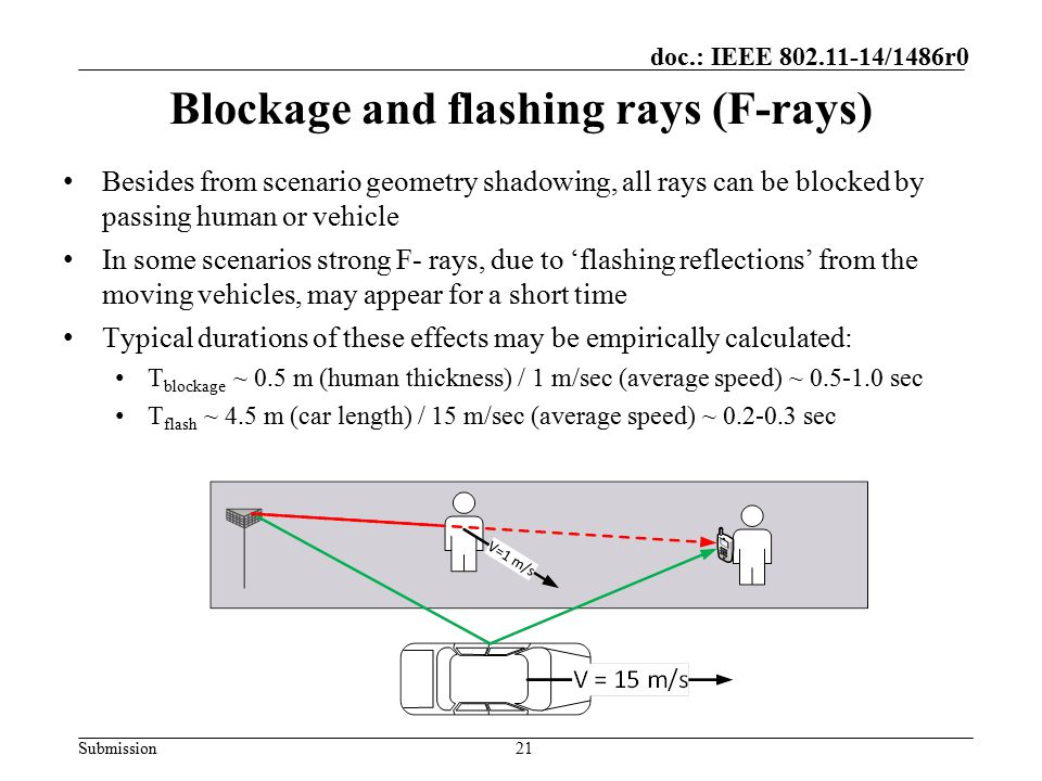 Submission doc.: IEEE 802.11-14/1486r0 Blockage and flashing rays (F-rays) Besides from scenario geometry shadowing, all rays can be blocked by passin