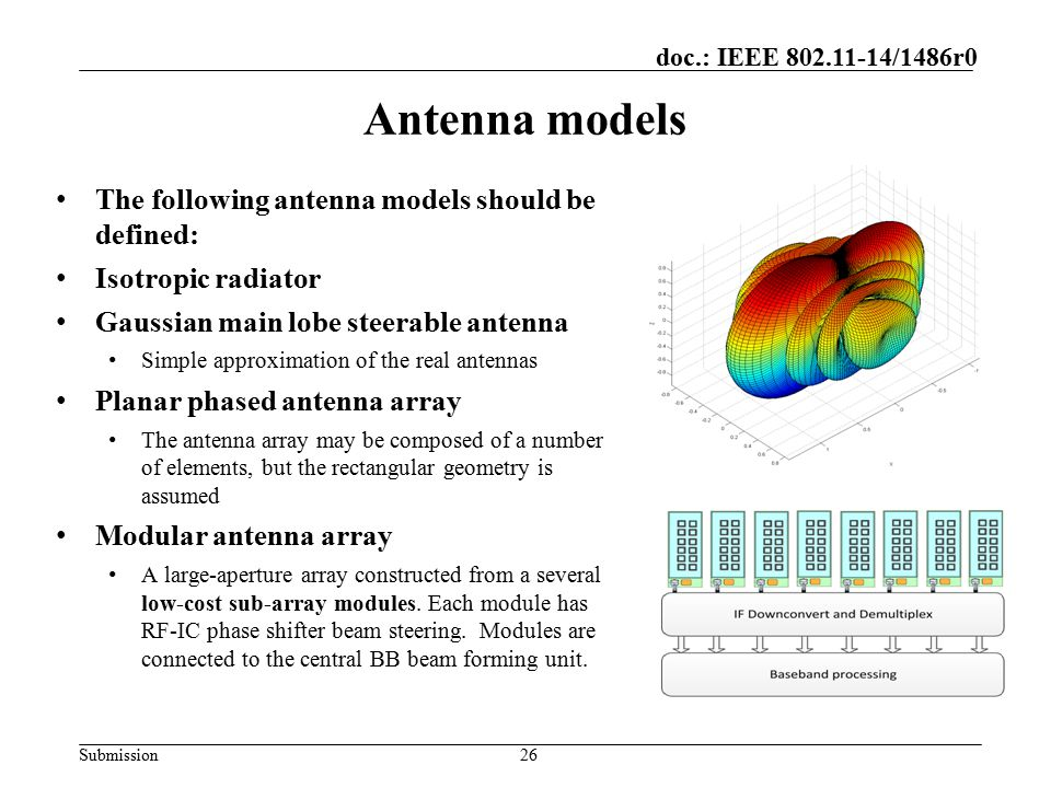 Submission doc.: IEEE 802.11-14/1486r0 Antenna models The following antenna models should be defined: Isotropic radiator Gaussian main lobe steerable