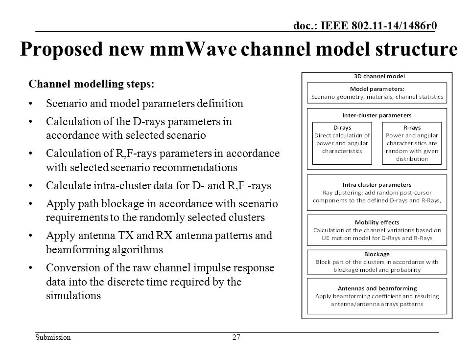 Submission doc.: IEEE 802.11-14/1486r0 Proposed new mmWave channel model structure 27 Channel modelling steps: Scenario and model parameters definitio