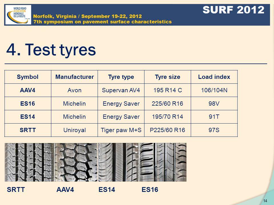 4. Test tyres SymbolManufacturerTyre typeTyre sizeLoad index AAV4AvonSupervan AV4195 R14 C106/104N ES16MichelinEnergy Saver225/60 R1698V ES14MichelinE