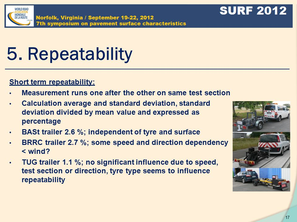 5. Repeatability Short term repeatability: Measurement runs one after the other on same test section Calculation average and standard deviation, stand