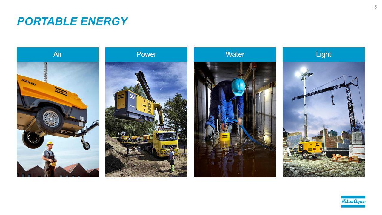 PORTABLE ENERGY LightPowerAirWater 5