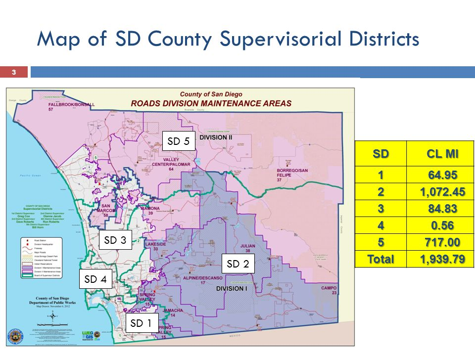 4 PAVEMENT NETWORK - CONDITION COUNTY OF SAN DIEGO  2012 Average PCI = 64 (Unincorporated Areas of County of San Diego)
