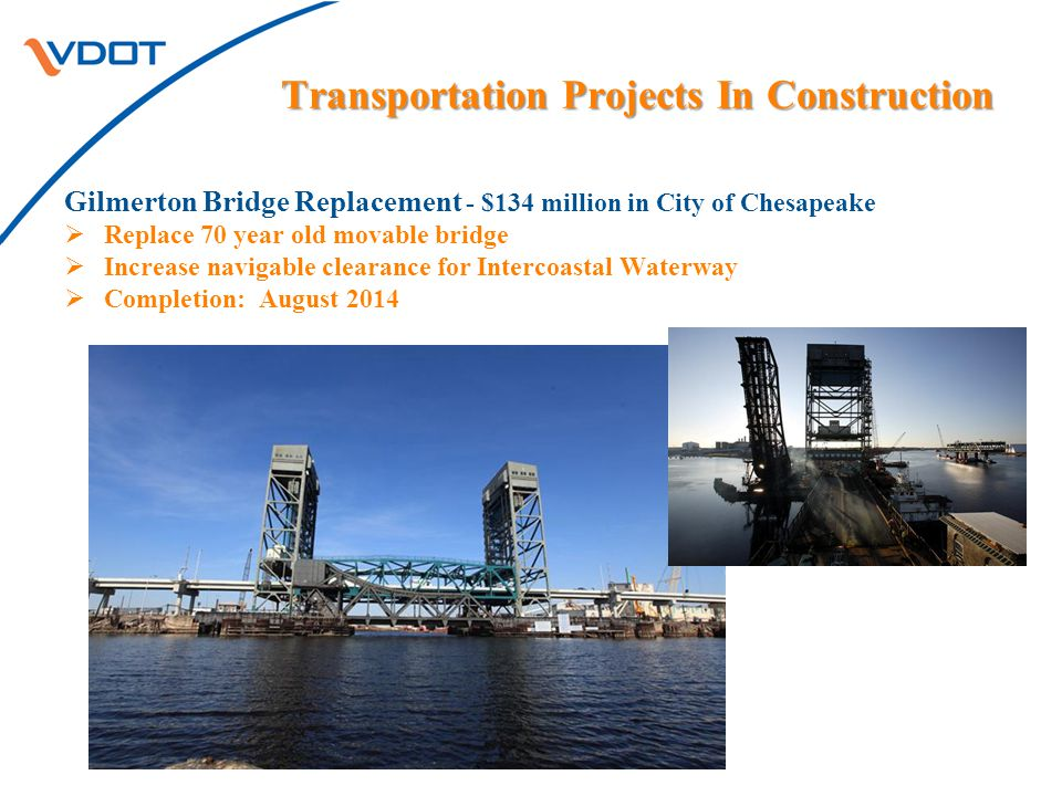 Transportation Projects In Construction Dominion Boulevard Widening - $345 million in City of Chesapeake  First Virginia Infrastructure Improvement Bank (VTIB) project  Local Administration with VDOT support  Completion: Mid-2017