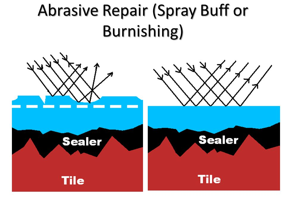 Abrasive Repair (Spray Buff or Burnishing)