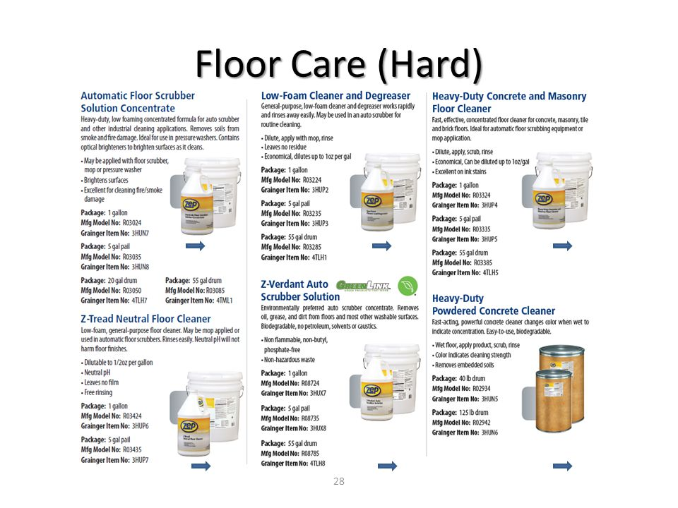 Floor Care (Hard) 28